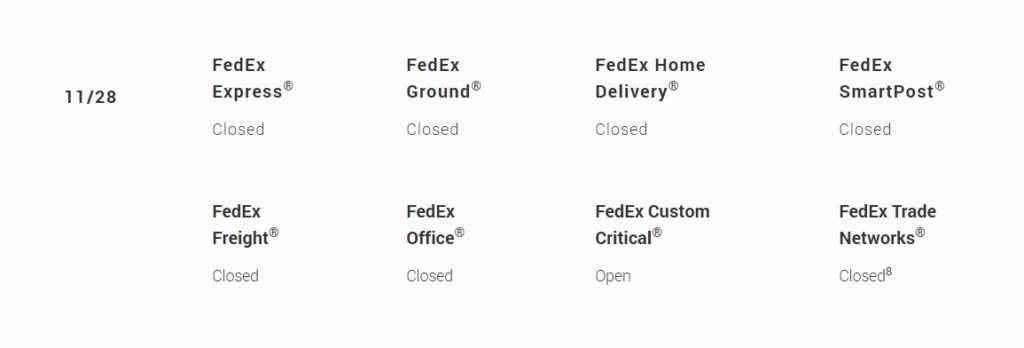 Fedex Delivery Days >> Do Ups Fedex And Usps Deliver On Thanksgiving Day