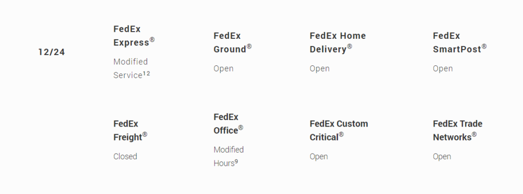Fedex delivery status on christmas eve