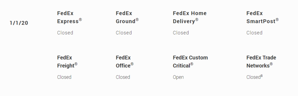 does fedex deliver on new years day